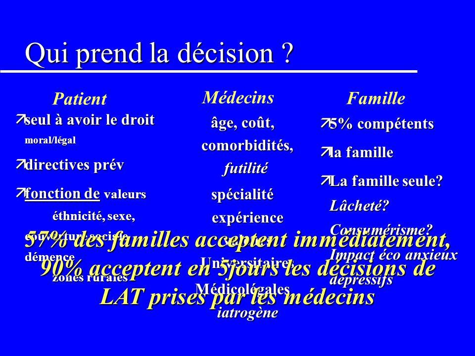 Qui prend la décision 57% des familles acceptent immédiatement,