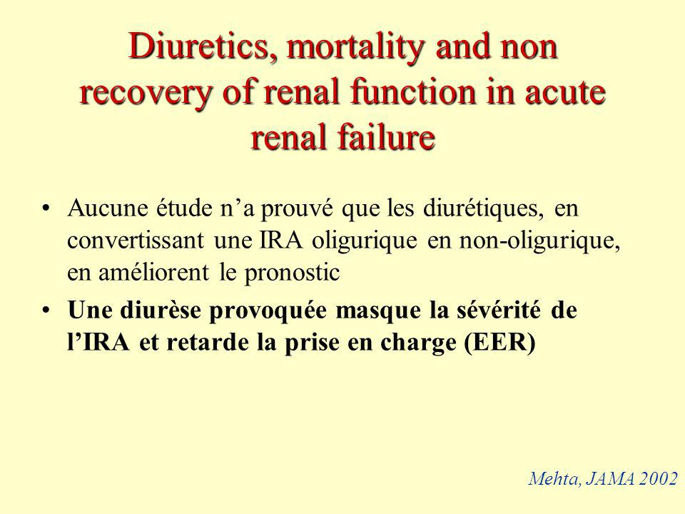 Diuretics, mortality and non recovery of renal function in acute renal failure