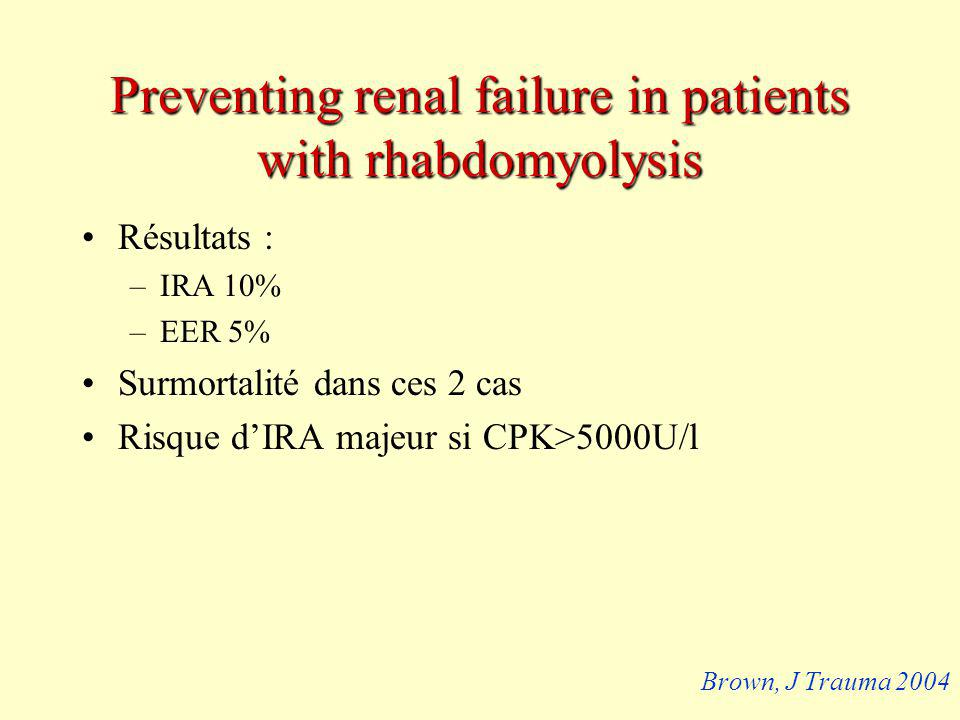 Preventing renal failure in patients with rhabdomyolysis