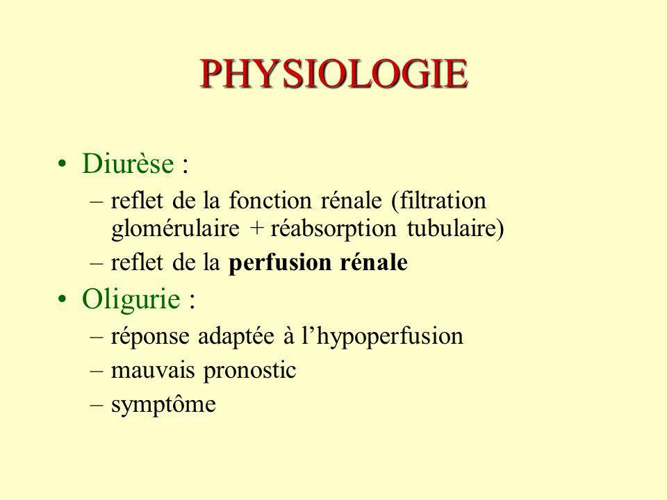 PHYSIOLOGIE Diurèse : Oligurie :