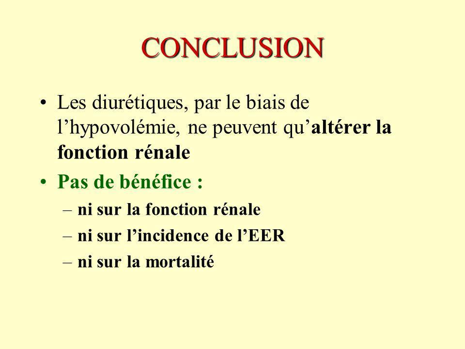 CONCLUSION Les diurétiques, par le biais de l'hypovolémie, ne peuvent qu'altérer la fonction rénale.