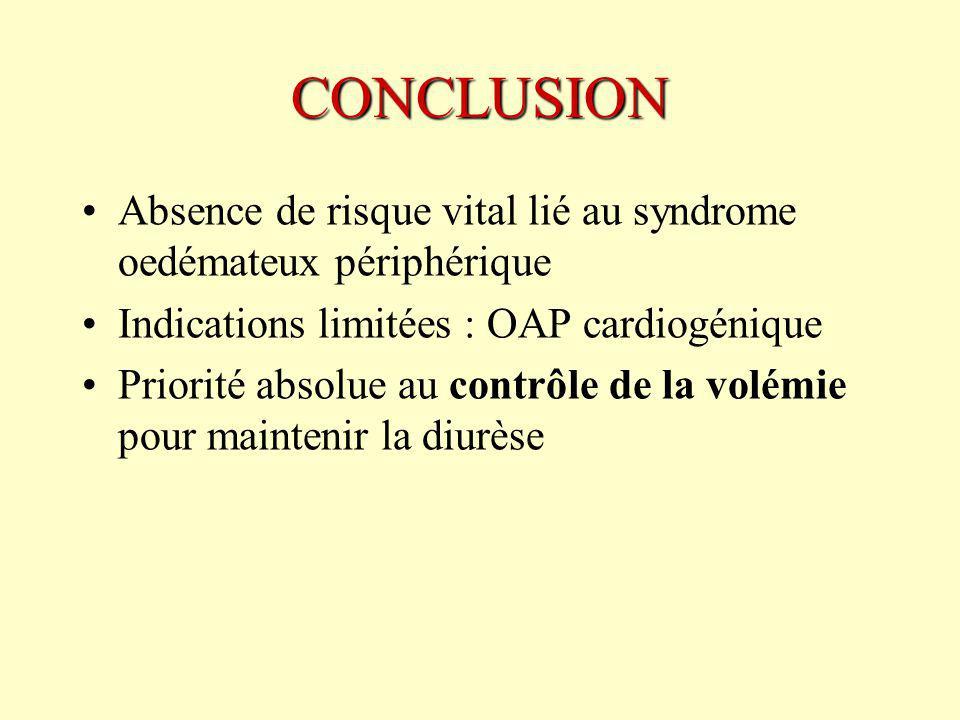 CONCLUSION Absence de risque vital lié au syndrome oedémateux périphérique. Indications limitées : OAP cardiogénique.