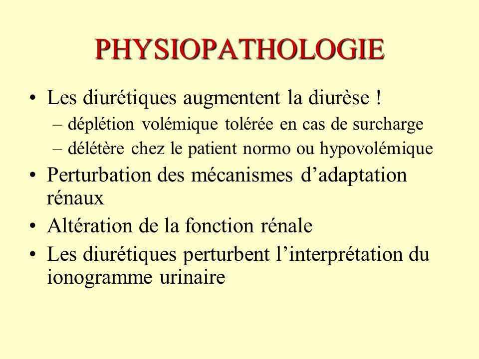 PHYSIOPATHOLOGIE Les diurétiques augmentent la diurèse !