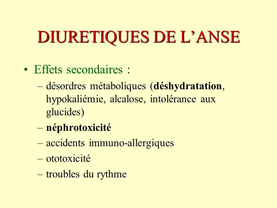 DIURETIQUES DE L'ANSE Effets secondaires :