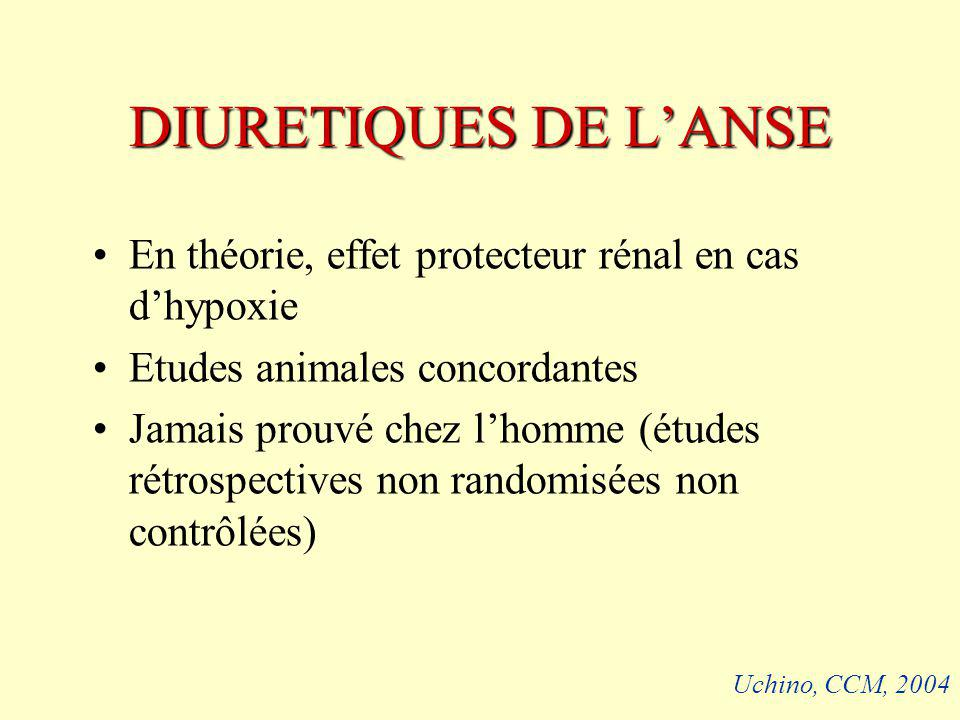 DIURETIQUES DE L'ANSE En théorie, effet protecteur rénal en cas d'hypoxie. Etudes animales concordantes.