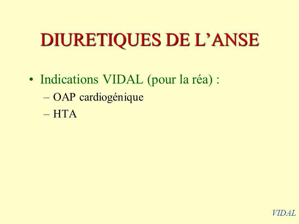 DIURETIQUES DE L'ANSE Indications VIDAL (pour la réa) :
