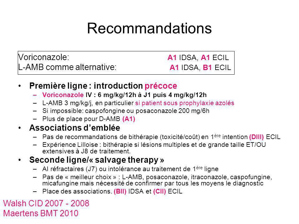 Recommandations Voriconazole: A1 IDSA, A1 ECIL