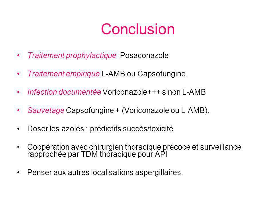 Conclusion Traitement prophylactique Posaconazole