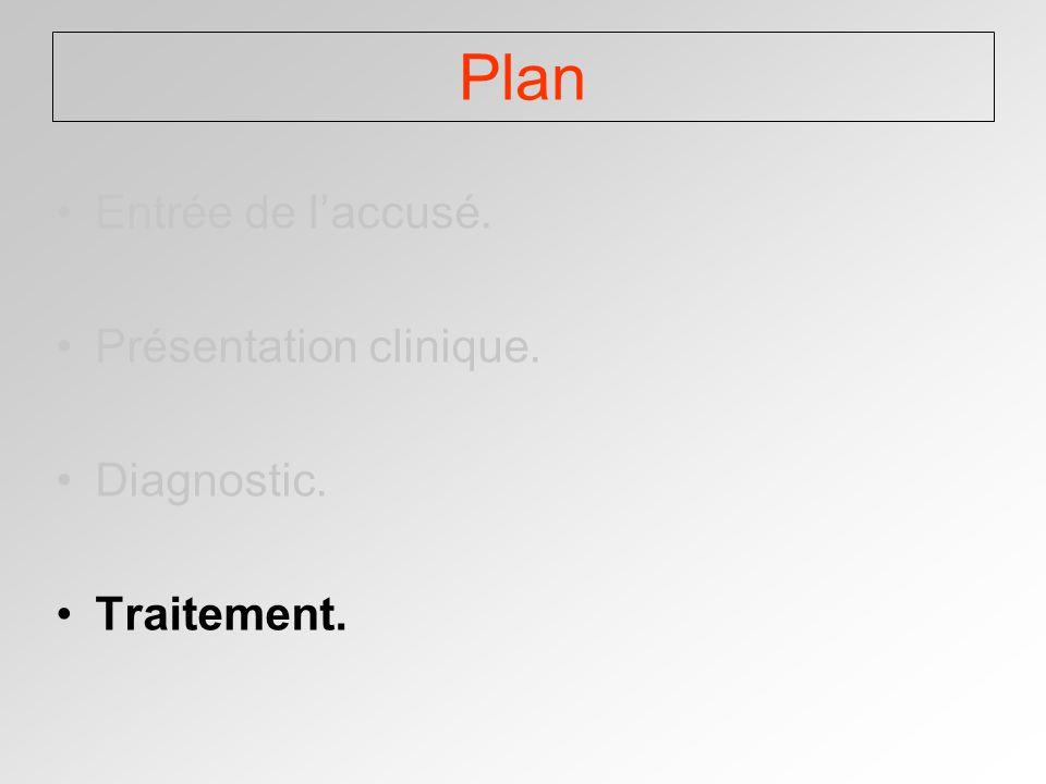 Plan Entrée de l'accusé. Présentation clinique. Diagnostic.