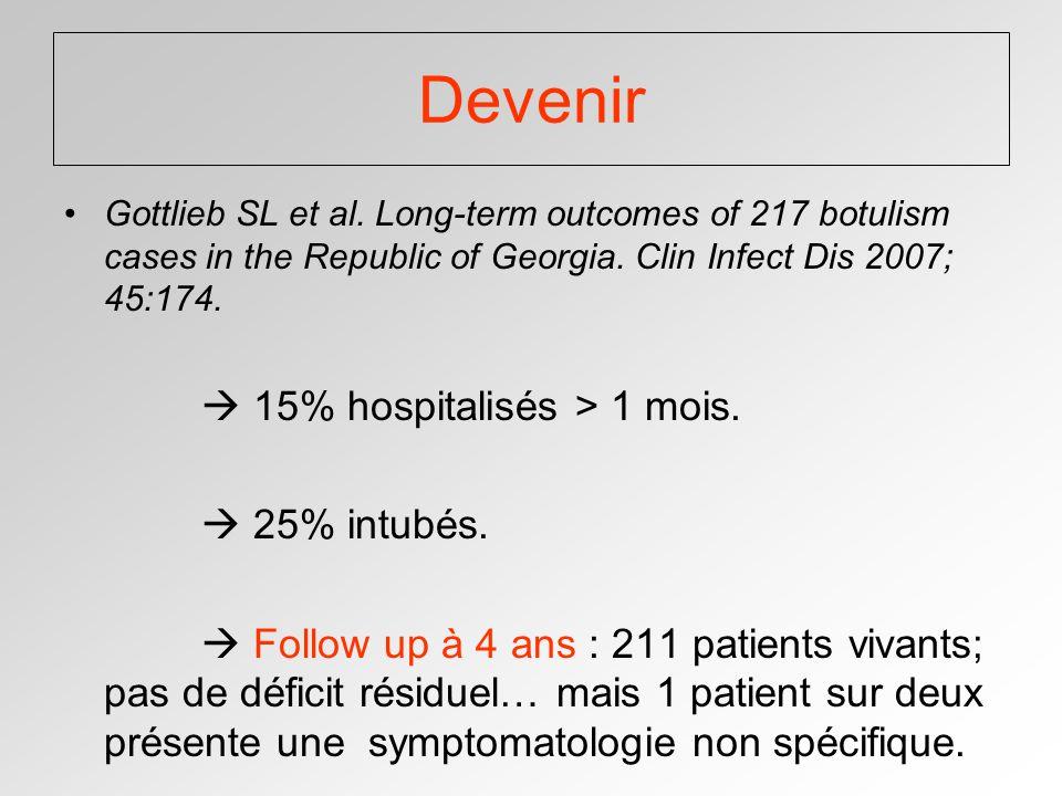 Devenir  15% hospitalisés > 1 mois.  25% intubés.