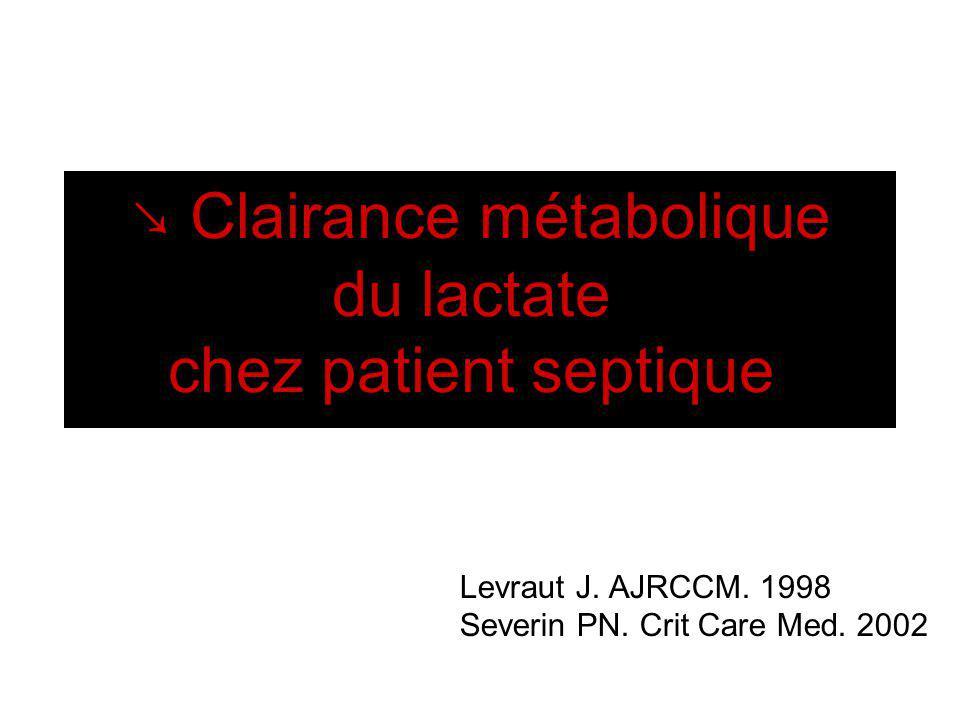 ↘ Clairance métabolique