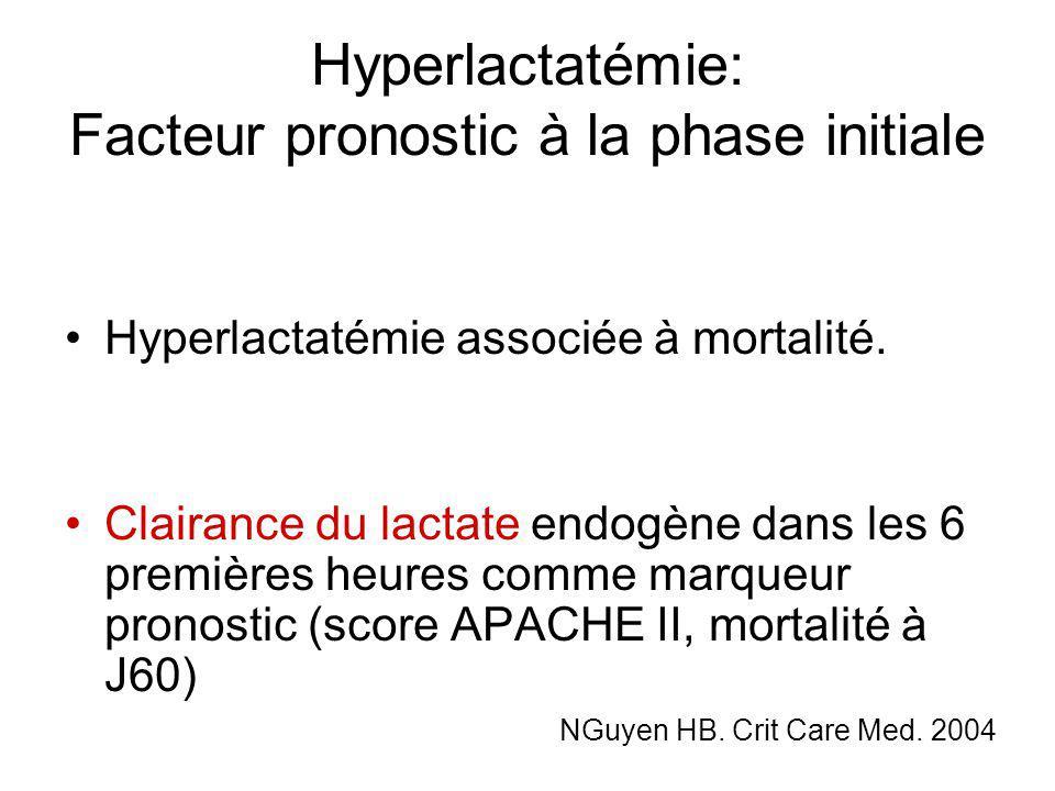 Hyperlactatémie: Facteur pronostic à la phase initiale