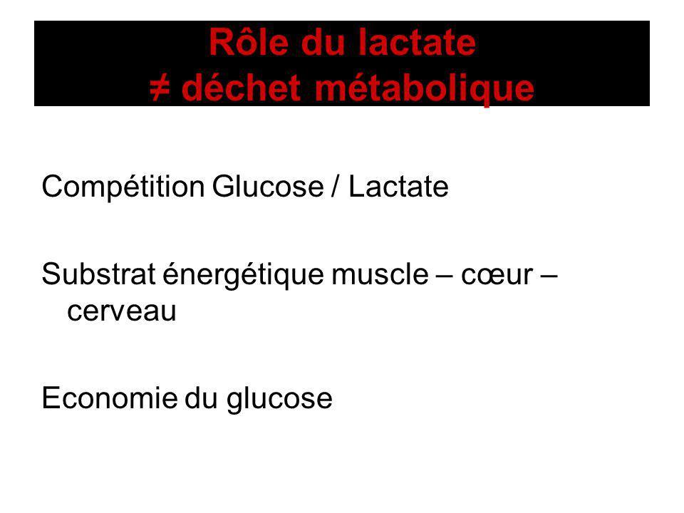 Rôle du lactate ≠ déchet métabolique