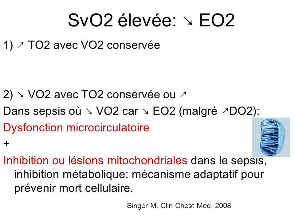 SvO2 élevée: ↘ EO2 1) ↗ TO2 avec VO2 conservée