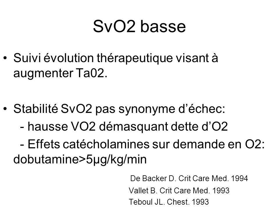 SvO2 basse Suivi évolution thérapeutique visant à augmenter Ta02.