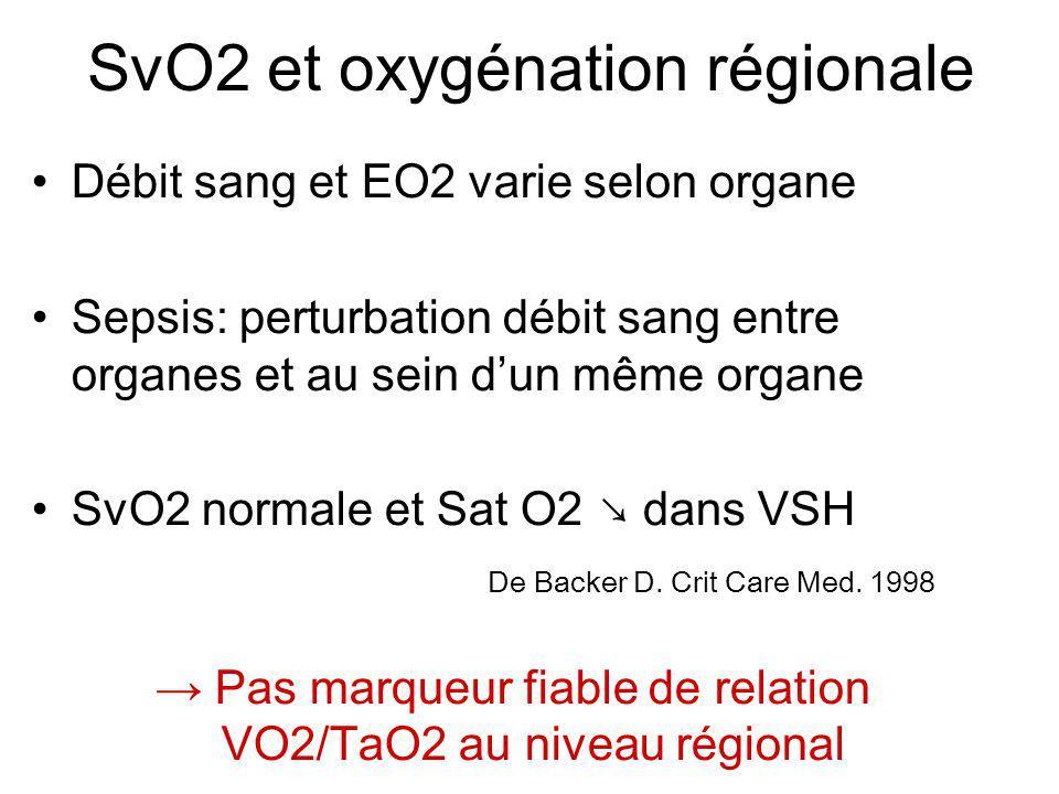 SvO2 et oxygénation régionale