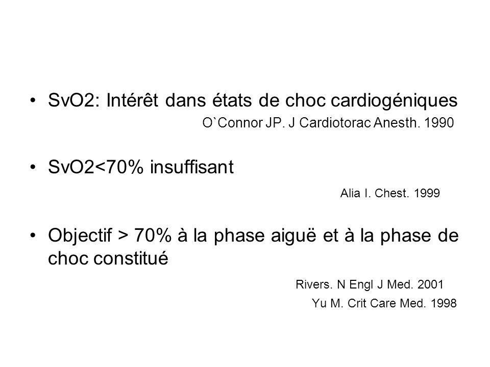 SvO2: Intérêt dans états de choc cardiogéniques