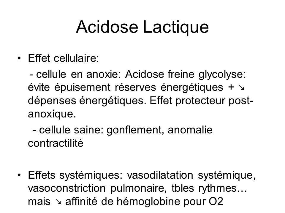 Acidose Lactique Effet cellulaire: