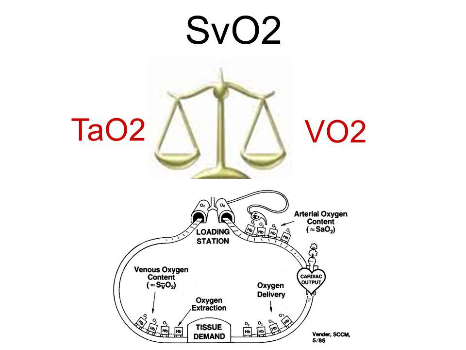 SvO2 TaO2 VO2