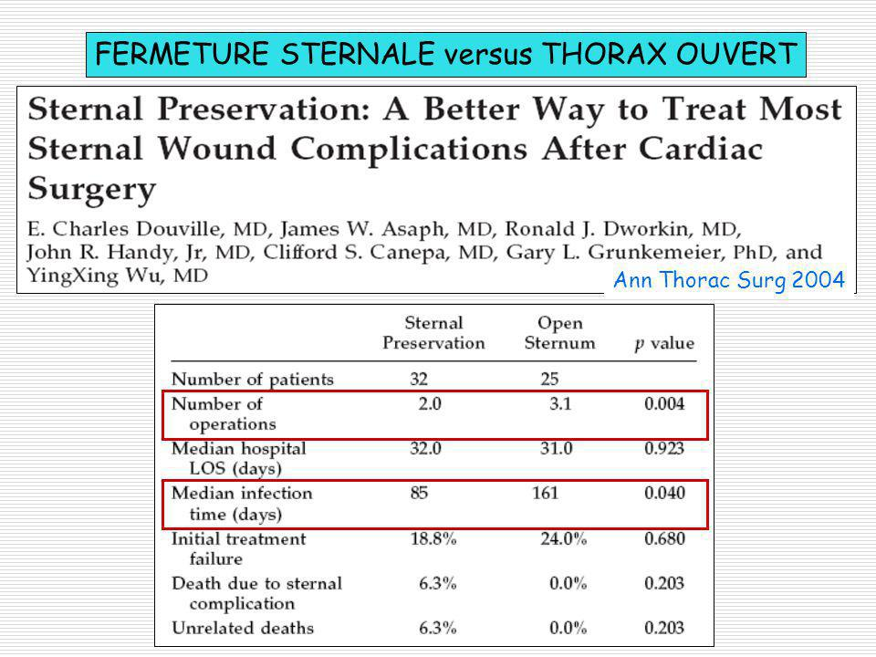 FERMETURE STERNALE versus THORAX OUVERT