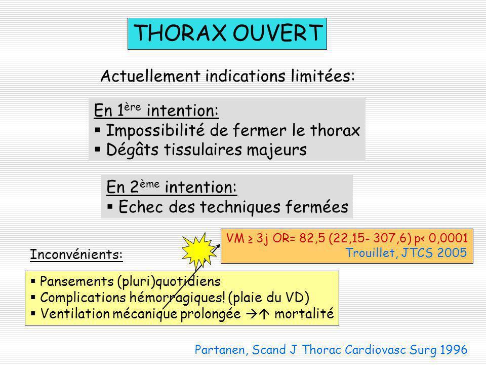 THORAX OUVERT Actuellement indications limitées: En 1ère intention: