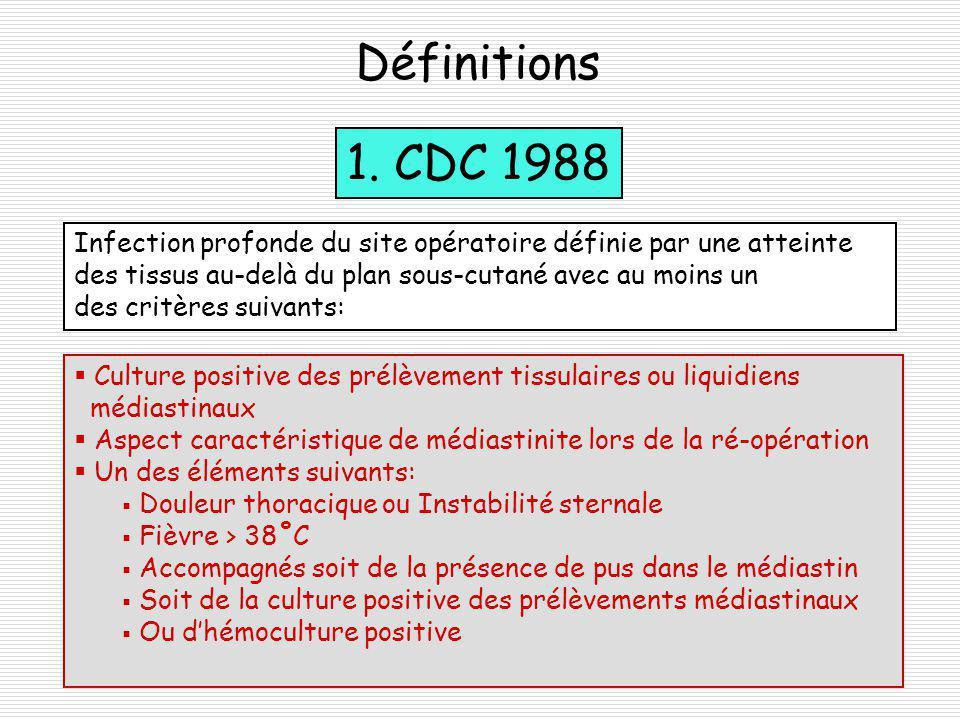 Définitions 1. CDC 1988. Infection profonde du site opératoire définie par une atteinte. des tissus au-delà du plan sous-cutané avec au moins un.