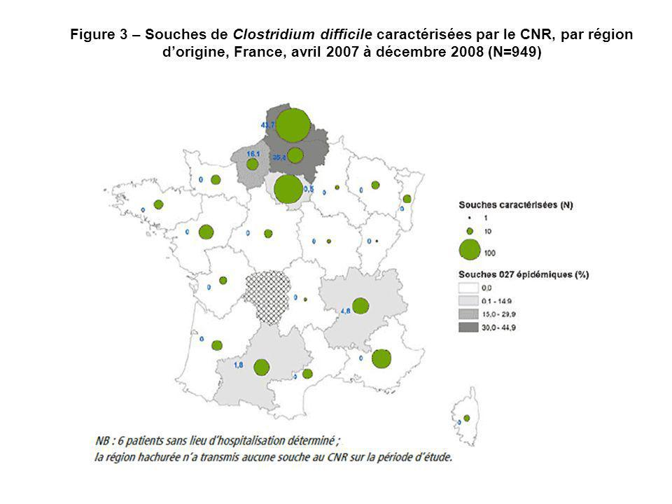 Figure 3 – Souches de Clostridium difficile caractérisées par le CNR, par région d'origine, France, avril 2007 à décembre 2008 (N=949)