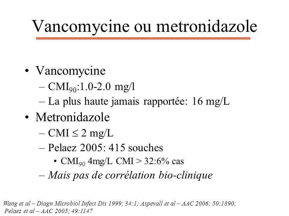 Vancomycine ou metronidazole