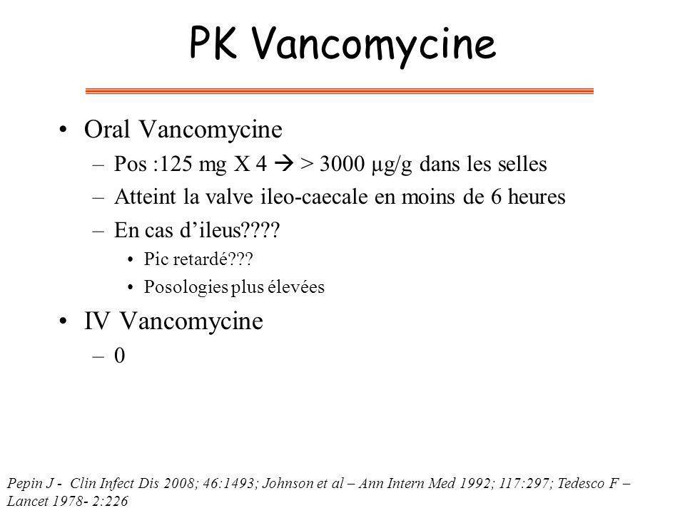 PK Vancomycine Oral Vancomycine IV Vancomycine
