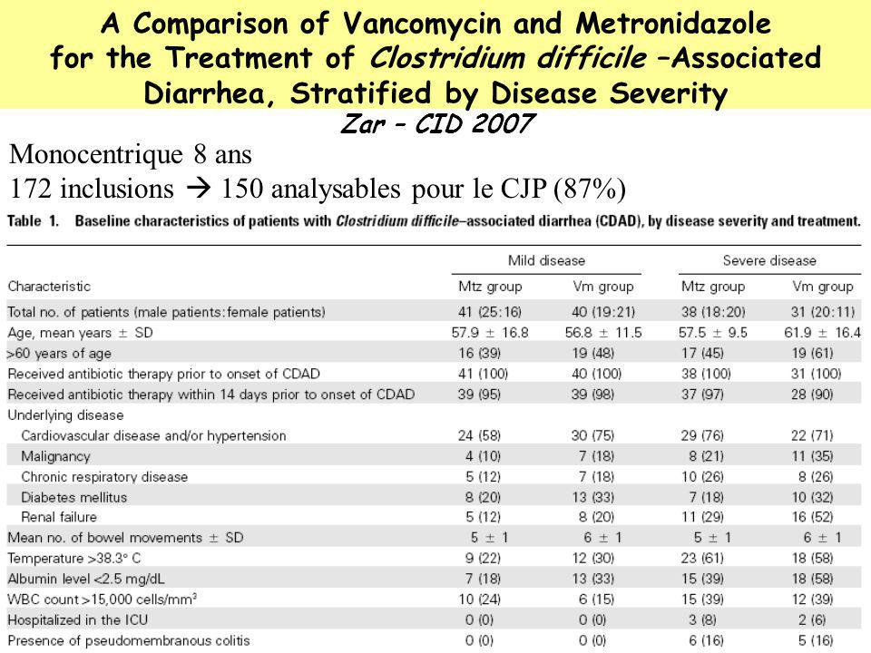 A Comparison of Vancomycin and Metronidazole for the Treatment of Clostridium difficile –Associated Diarrhea, Stratified by Disease Severity Zar – CID 2007