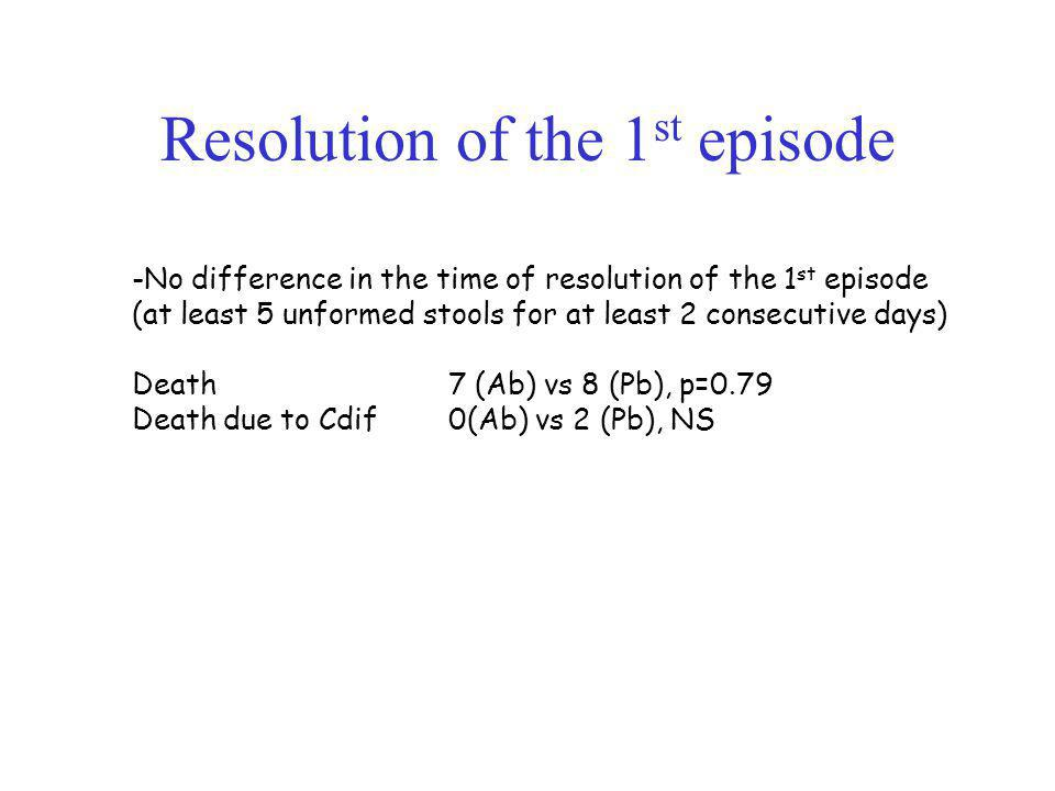 Resolution of the 1st episode