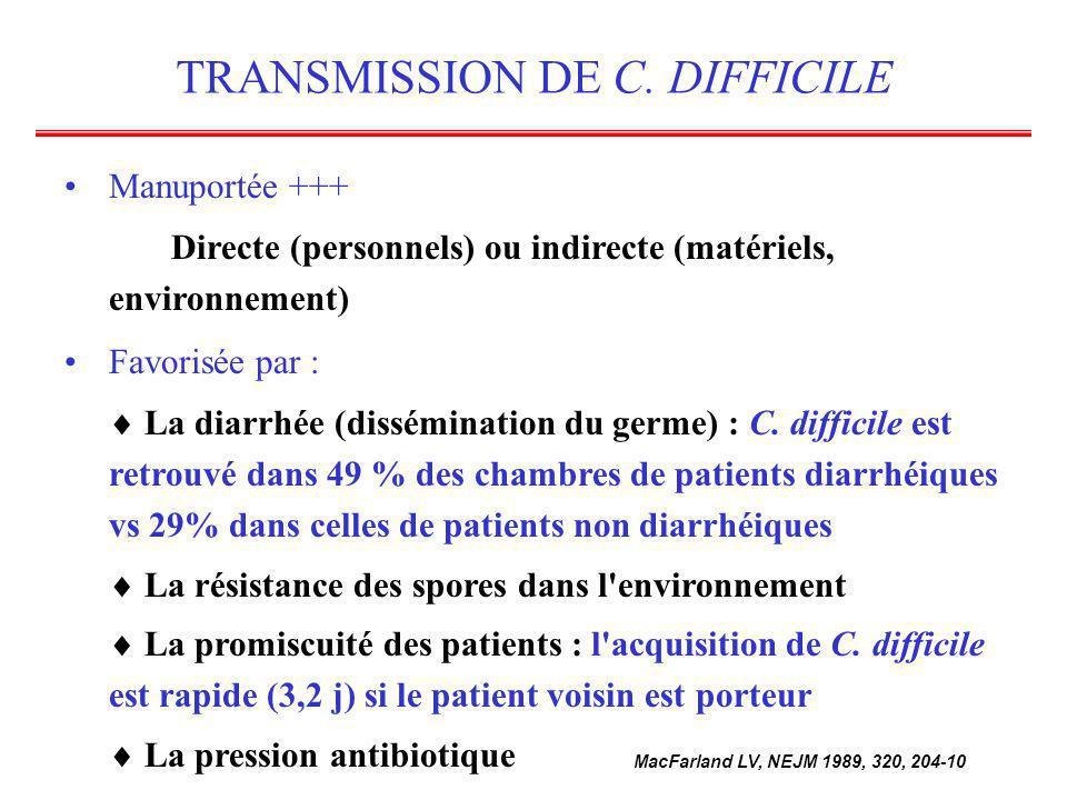 TRANSMISSION DE C. DIFFICILE