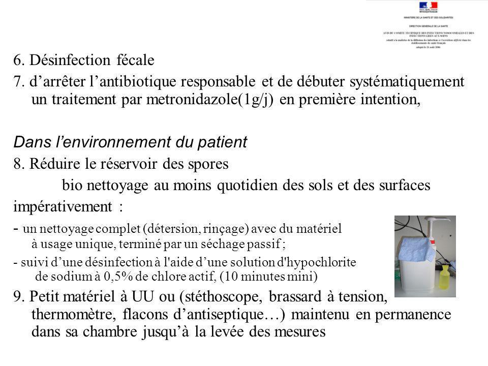 Dans l'environnement du patient 8. Réduire le réservoir des spores