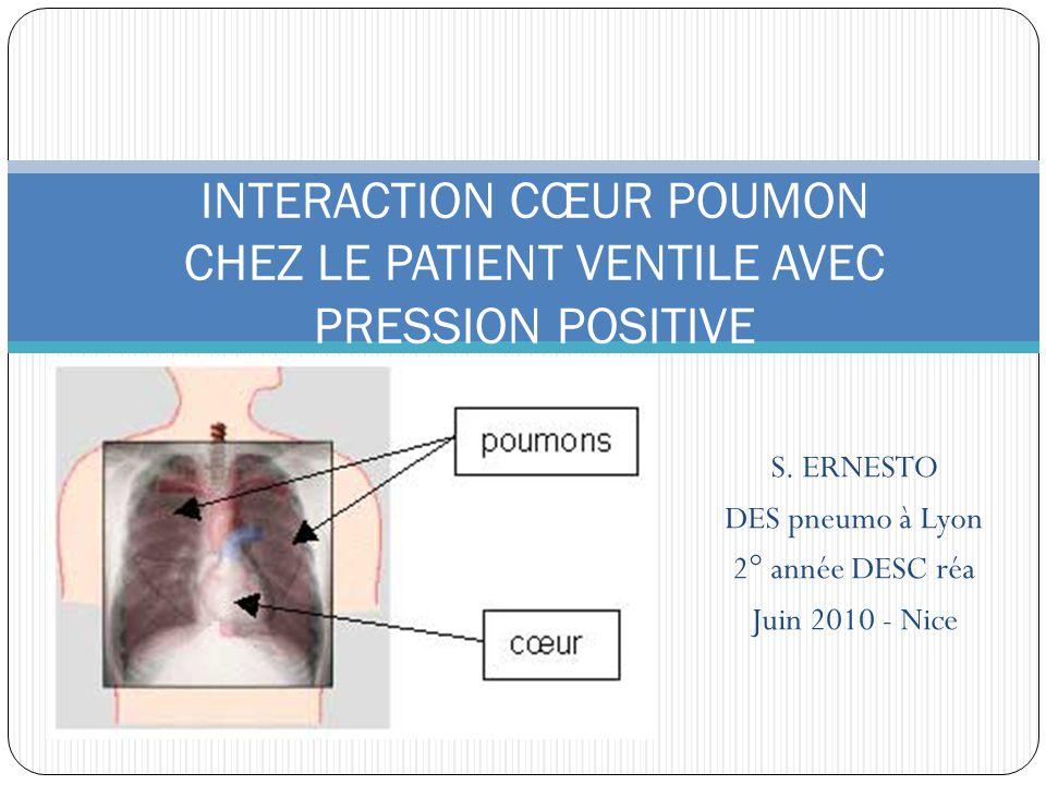 INTERACTION CŒUR POUMON CHEZ LE PATIENT VENTILE AVEC PRESSION POSITIVE