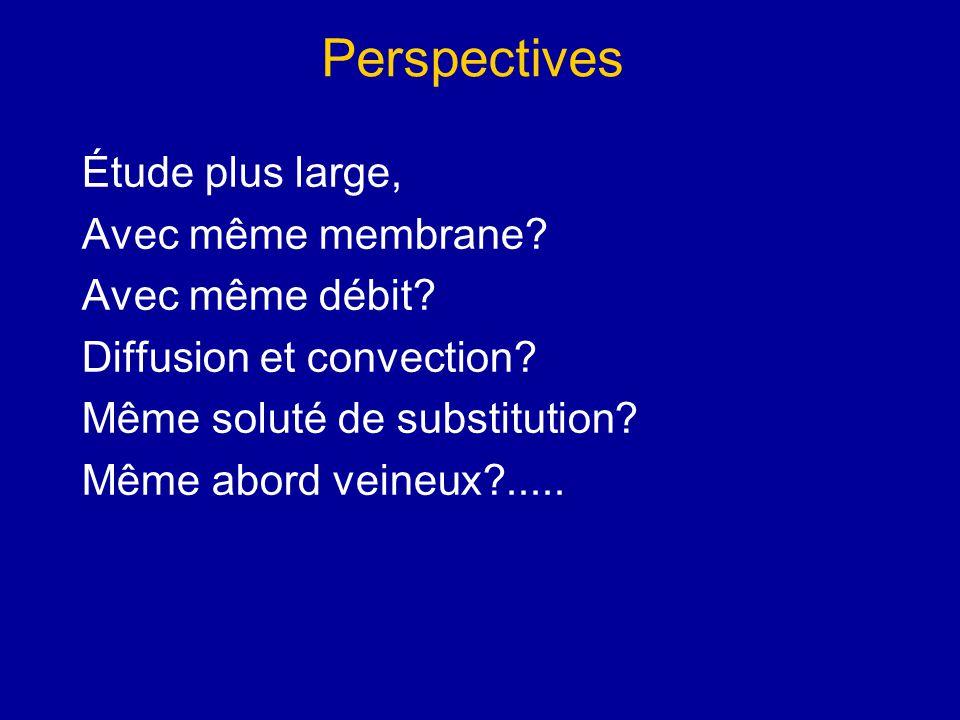 Perspectives Étude plus large, Avec même membrane Avec même débit