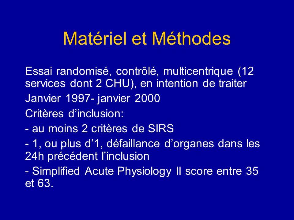 Matériel et Méthodes Essai randomisé, contrôlé, multicentrique (12 services dont 2 CHU), en intention de traiter.