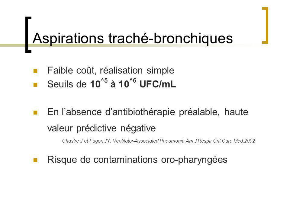 Aspirations traché-bronchiques