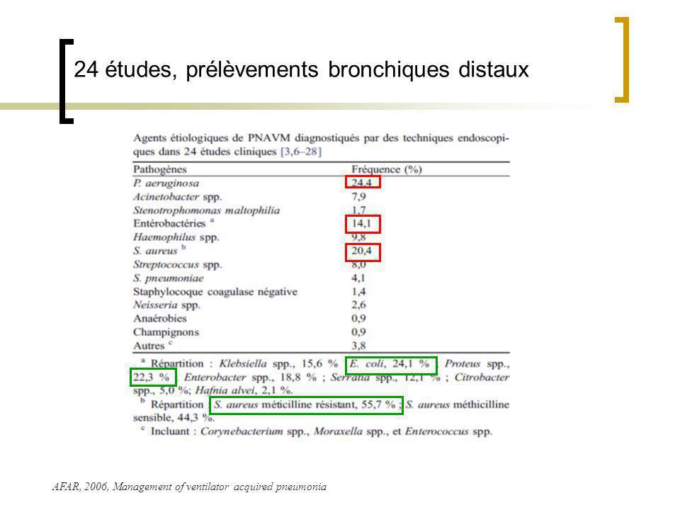 24 études, prélèvements bronchiques distaux