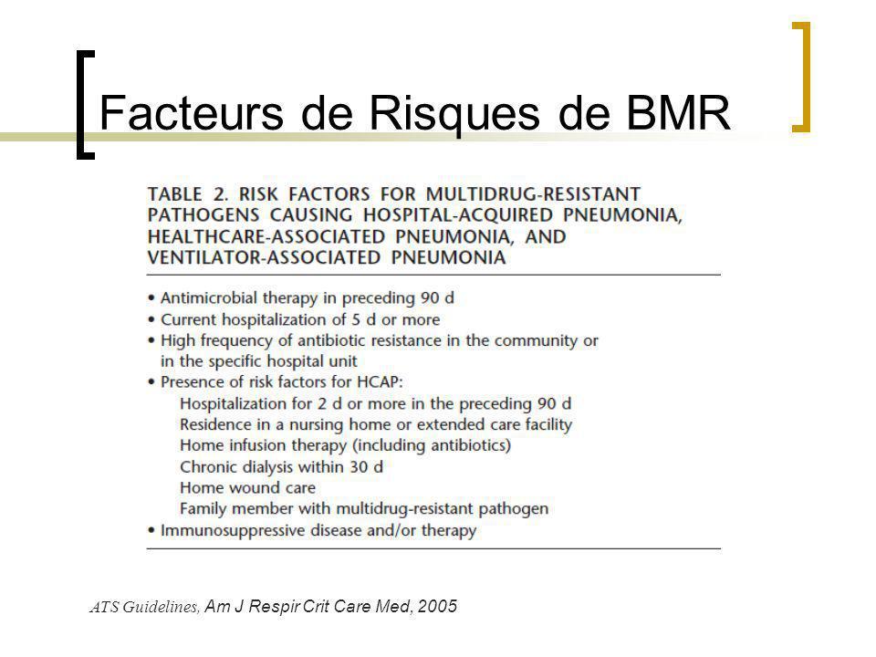 Facteurs de Risques de BMR