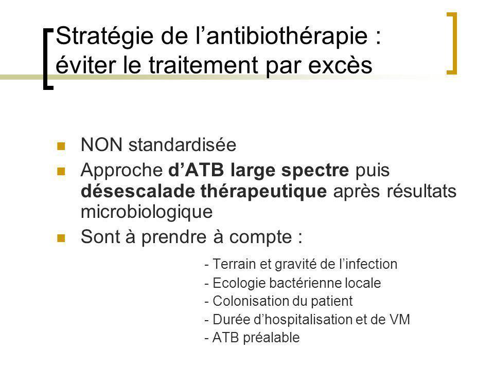 Stratégie de l'antibiothérapie : éviter le traitement par excès