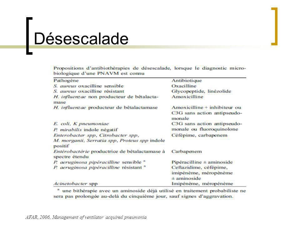 Désescalade AFAR, 2006, Management of ventilator acquired pneumonia