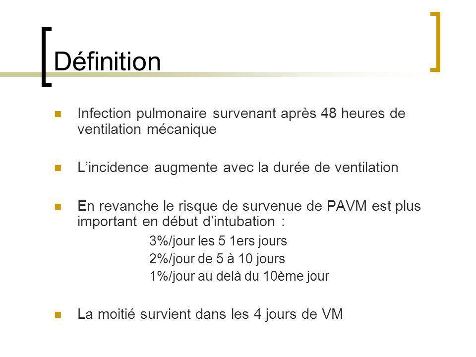 Définition Infection pulmonaire survenant après 48 heures de ventilation mécanique. L'incidence augmente avec la durée de ventilation.