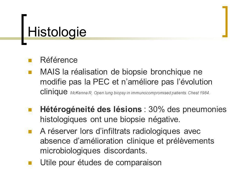 Histologie Référence.