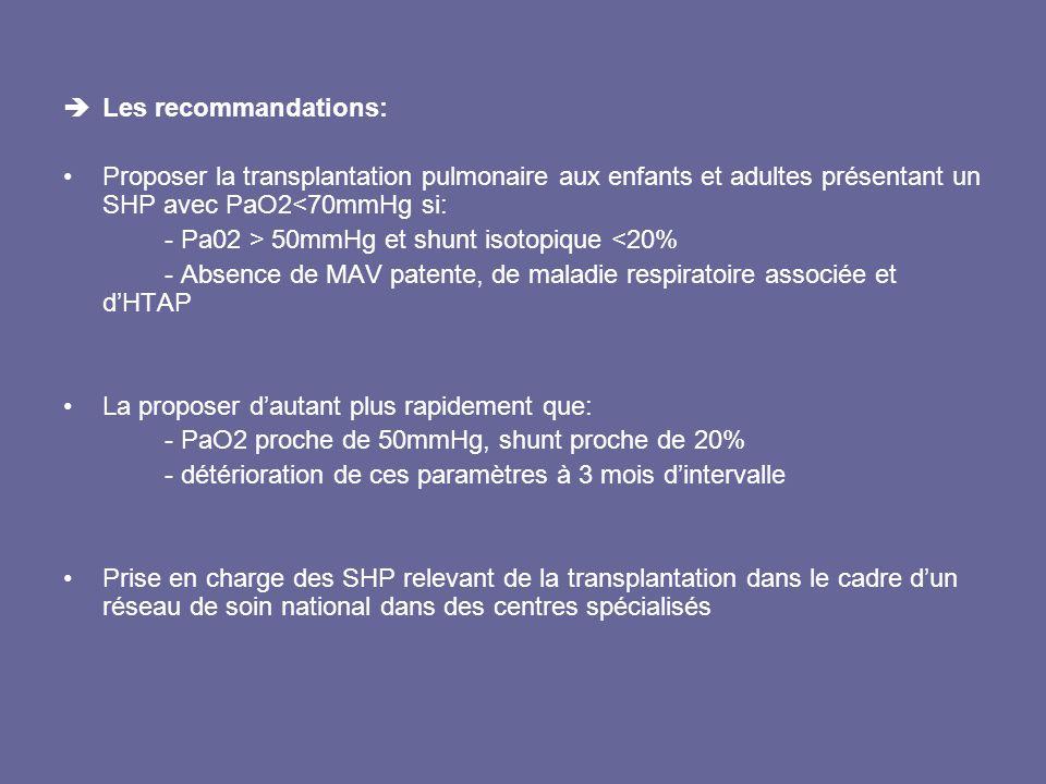 Les recommandations: Proposer la transplantation pulmonaire aux enfants et adultes présentant un SHP avec PaO2<70mmHg si: