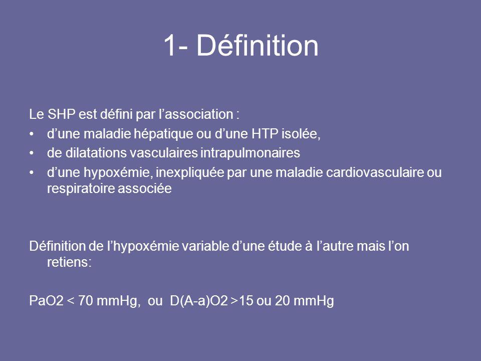 1- Définition Le SHP est défini par l'association :