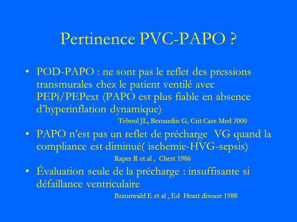 Pertinence PVC-PAPO