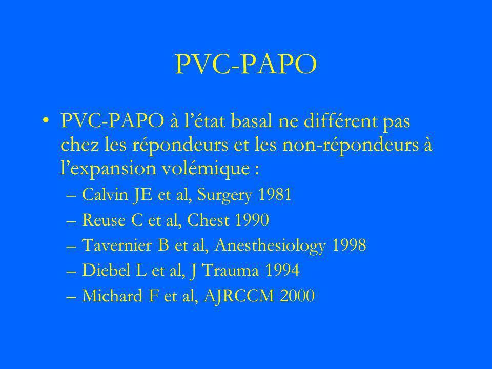PVC-PAPO PVC-PAPO à l'état basal ne différent pas chez les répondeurs et les non-répondeurs à l'expansion volémique :