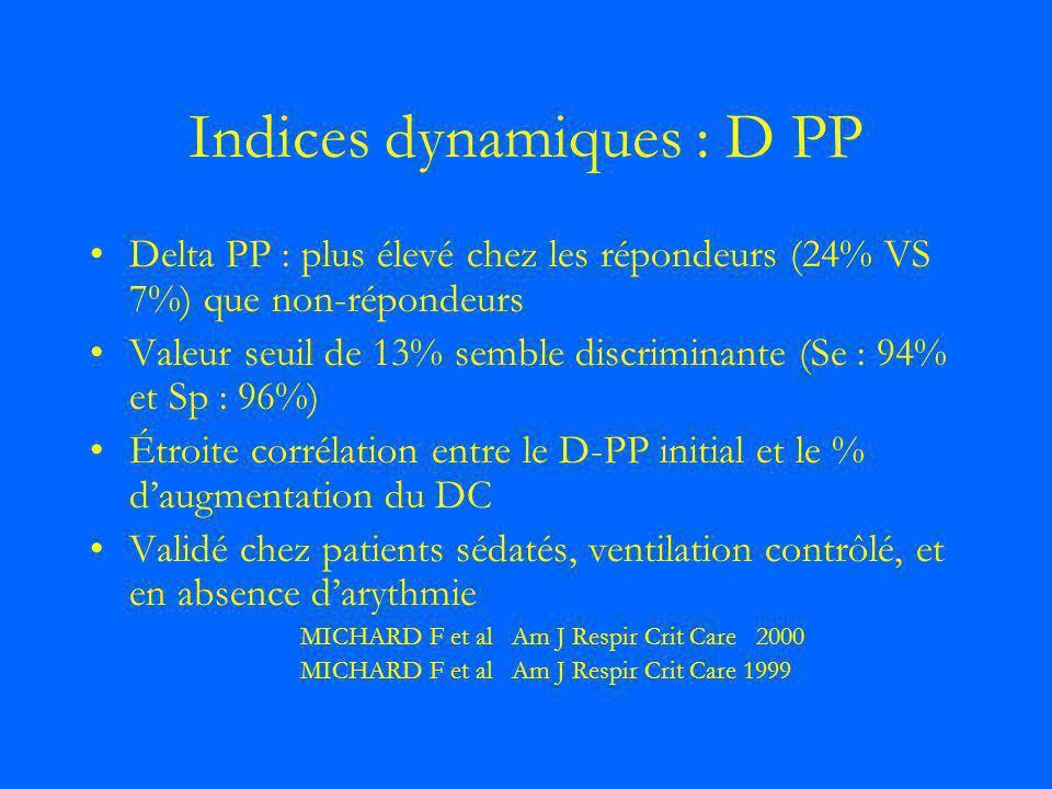 Indices dynamiques : D PP