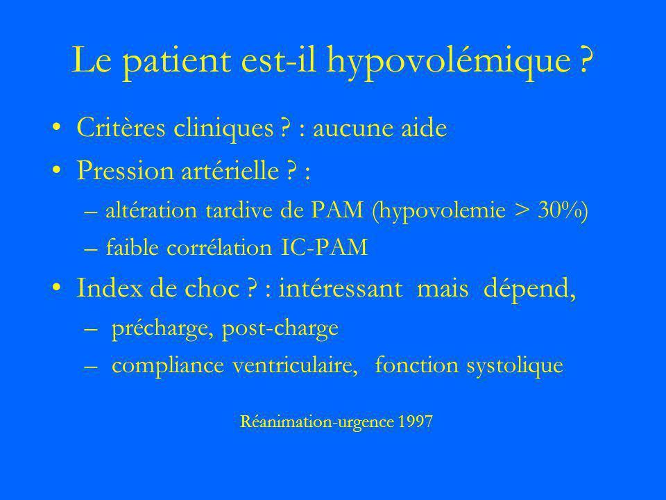 Le patient est-il hypovolémique