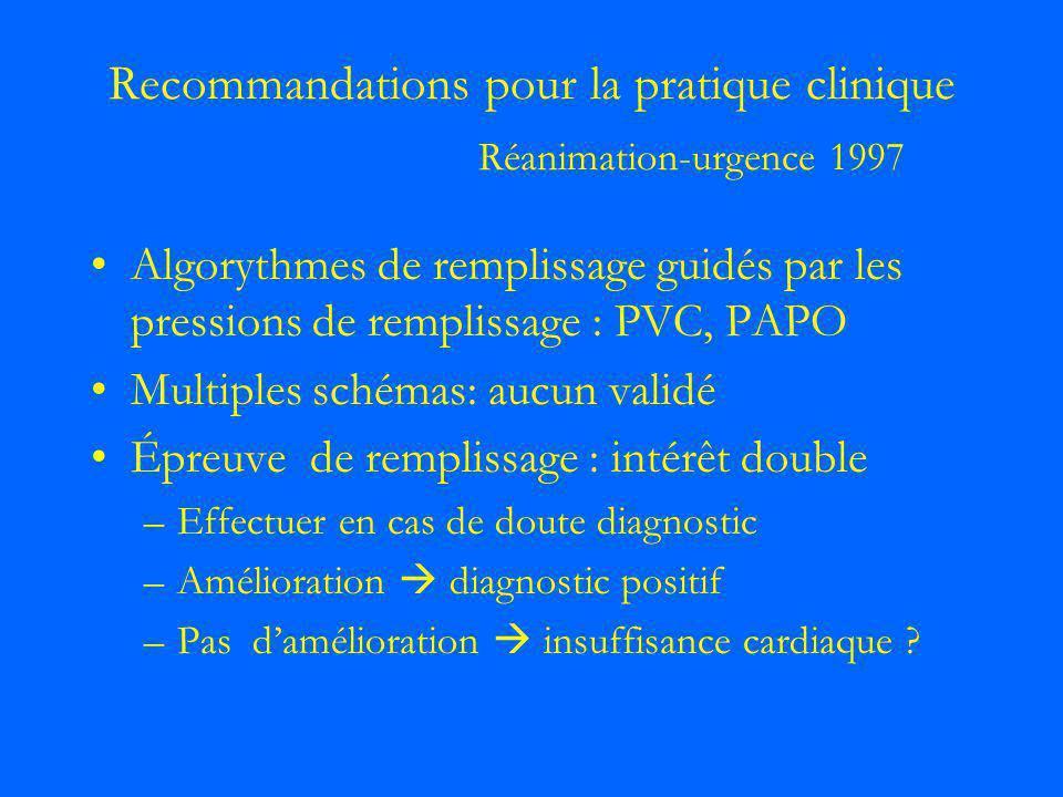 Recommandations pour la pratique clinique Réanimation-urgence 1997